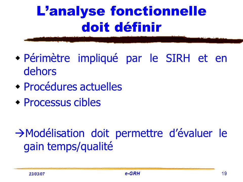 23/03/07 e-GRH 19 Lanalyse fonctionnelle doit définir Périmètre impliqué par le SIRH et en dehors Procédures actuelles Processus cibles Modélisation d