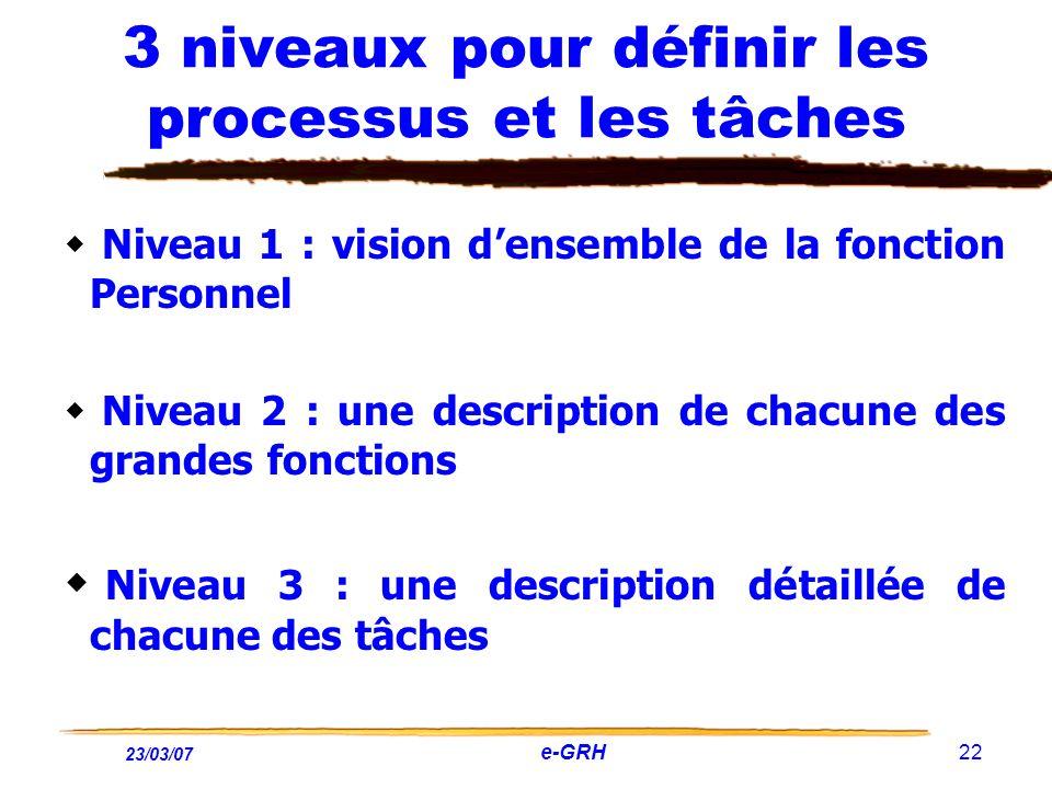 23/03/07 e-GRH 22 3 niveaux pour définir les processus et les tâches Niveau 1 : vision densemble de la fonction Personnel Niveau 2 : une description d