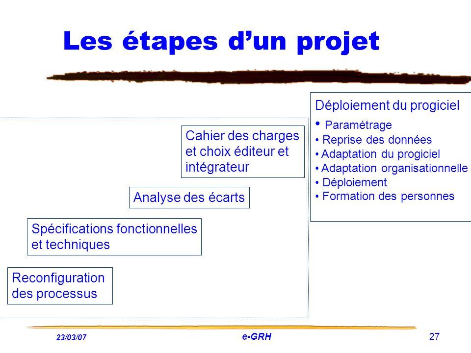 23/03/07 e-GRH 27 Les étapes dun projet Reconfiguration des processus Spécifications fonctionnelles et techniques Analyse des écarts Déploiement du pr