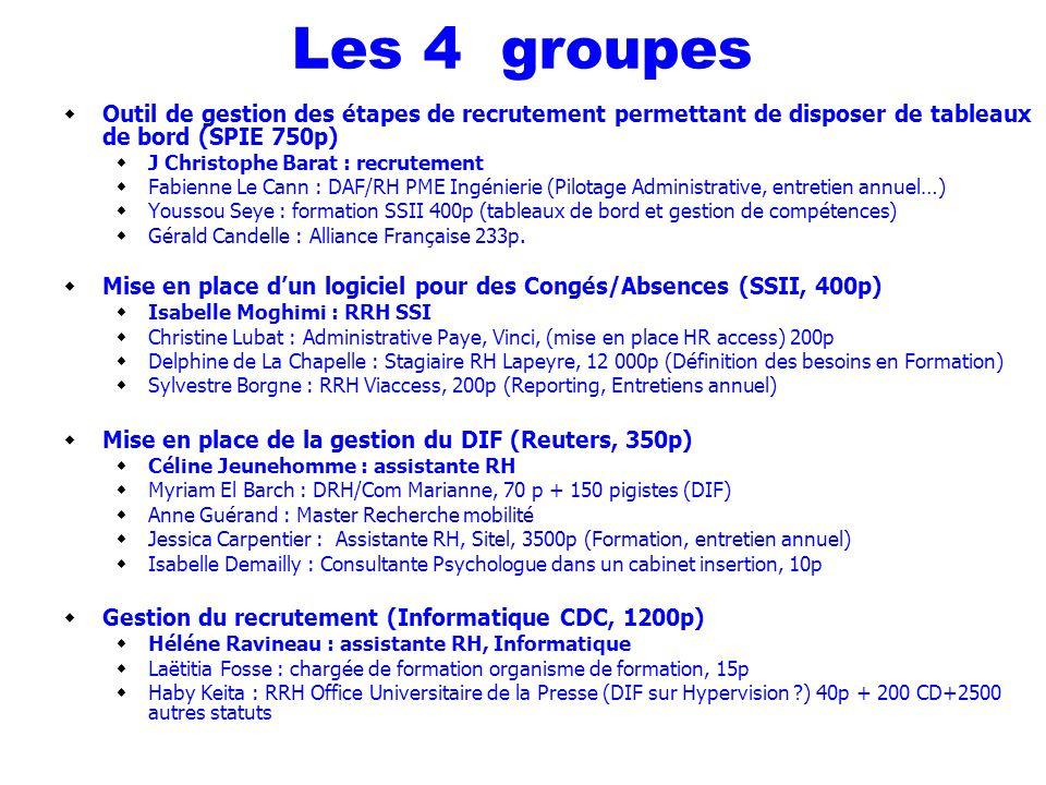 Les 4 groupes Outil de gestion des étapes de recrutement permettant de disposer de tableaux de bord (SPIE 750p) J Christophe Barat : recrutement Fabie