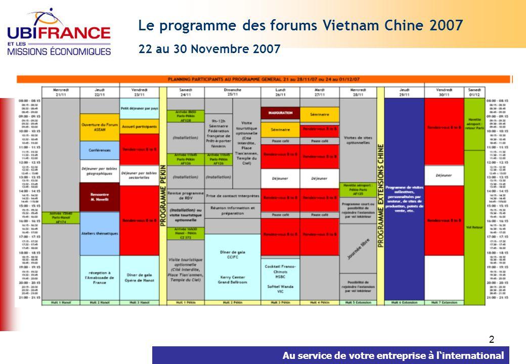 Au service de votre entreprise à linternational Forum France Vietnam - HANOI, 22 et 23 Novembre 2007 Jeudi 22 Novembre: Séances plénières Ateliers thématiques Table ronde avec M.