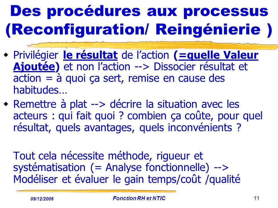 09/12/2006 Fonction RH et NTIC11 Des procédures aux processus (Reconfiguration/ Reingénierie ) Privilégier le résultat de laction (=quelle Valeur Ajou