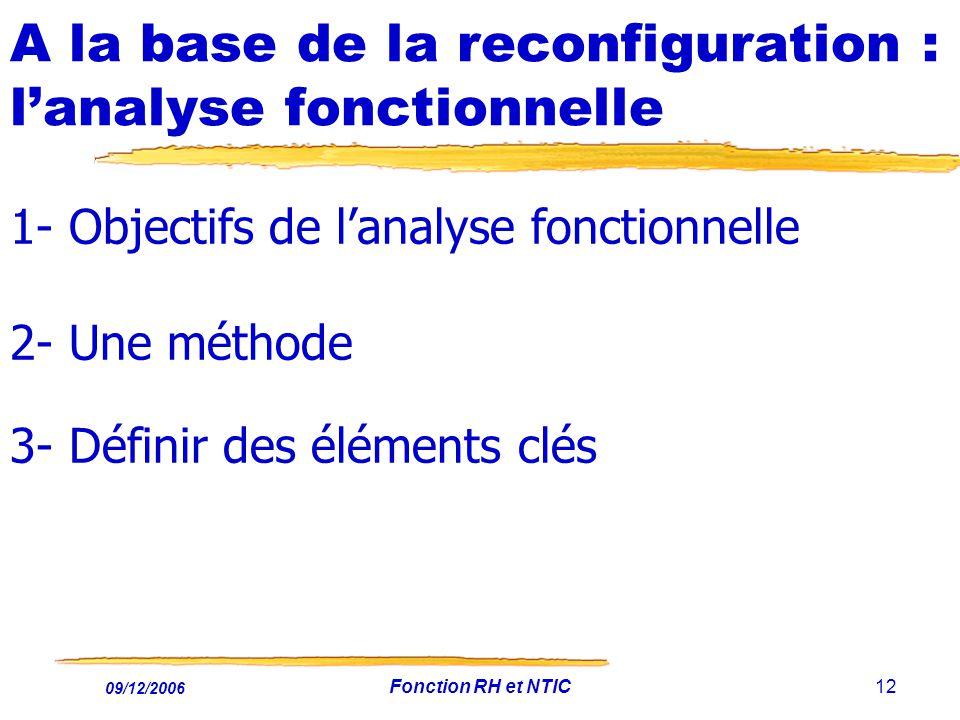 09/12/2006 Fonction RH et NTIC12 A la base de la reconfiguration : lanalyse fonctionnelle 1- Objectifs de lanalyse fonctionnelle 2- Une méthode 3- Déf