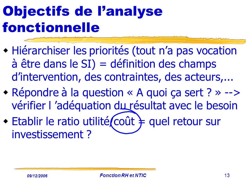 09/12/2006 Fonction RH et NTIC13 Objectifs de lanalyse fonctionnelle Hiérarchiser les priorités (tout na pas vocation à être dans le SI) = définition