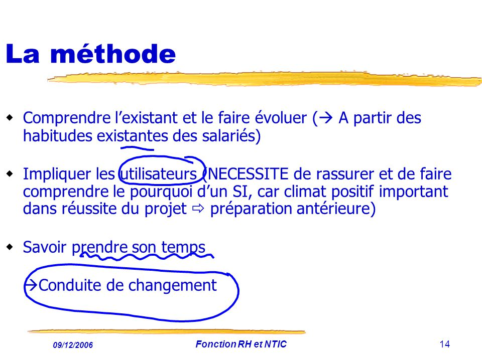 09/12/2006 Fonction RH et NTIC14 La méthode Comprendre lexistant et le faire évoluer ( A partir des habitudes existantes des salariés) Impliquer les u