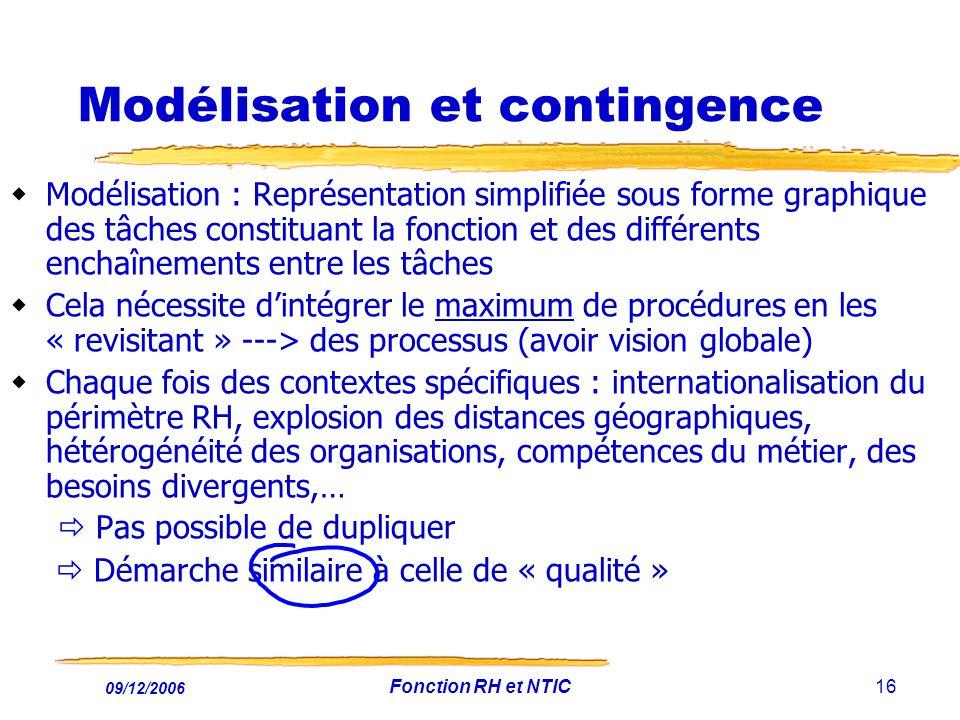 09/12/2006 Fonction RH et NTIC16 Modélisation et contingence Modélisation : Représentation simplifiée sous forme graphique des tâches constituant la f
