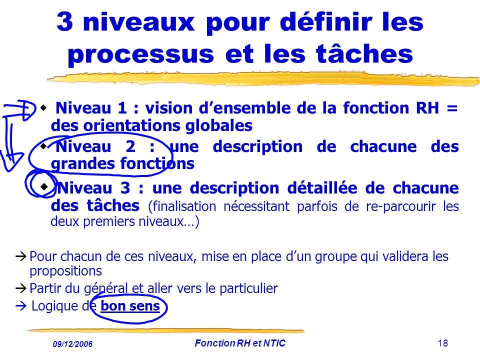 09/12/2006 Fonction RH et NTIC18 3 niveaux pour définir les processus et les tâches Niveau 1 : vision densemble de la fonction RH = des orientations g