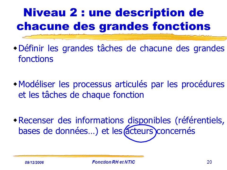 09/12/2006 Fonction RH et NTIC20 Niveau 2 : une description de chacune des grandes fonctions Définir les grandes tâches de chacune des grandes fonctio