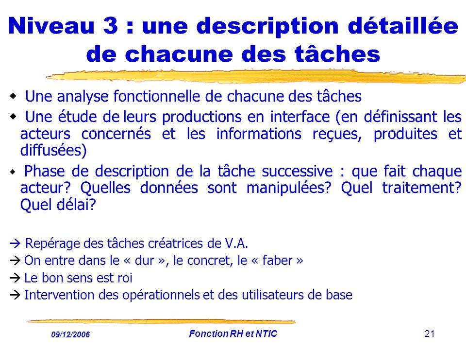 09/12/2006 Fonction RH et NTIC21 Niveau 3 : une description détaillée de chacune des tâches Une analyse fonctionnelle de chacune des tâches Une étude