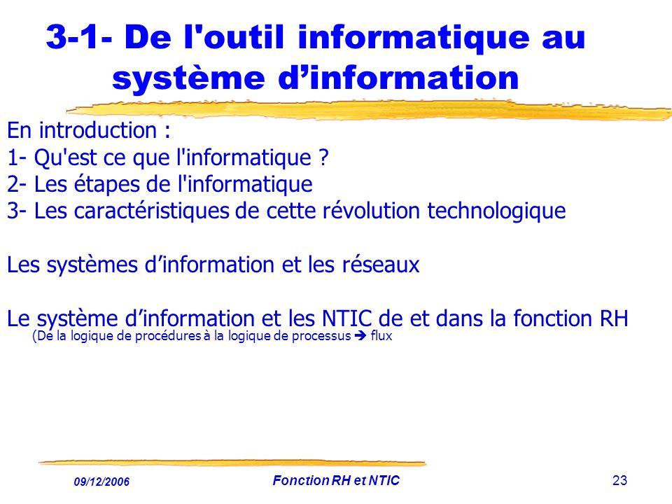 09/12/2006 Fonction RH et NTIC23 3-1- De l'outil informatique au système dinformation En introduction : 1- Qu'est ce que l'informatique ? 2- Les étape
