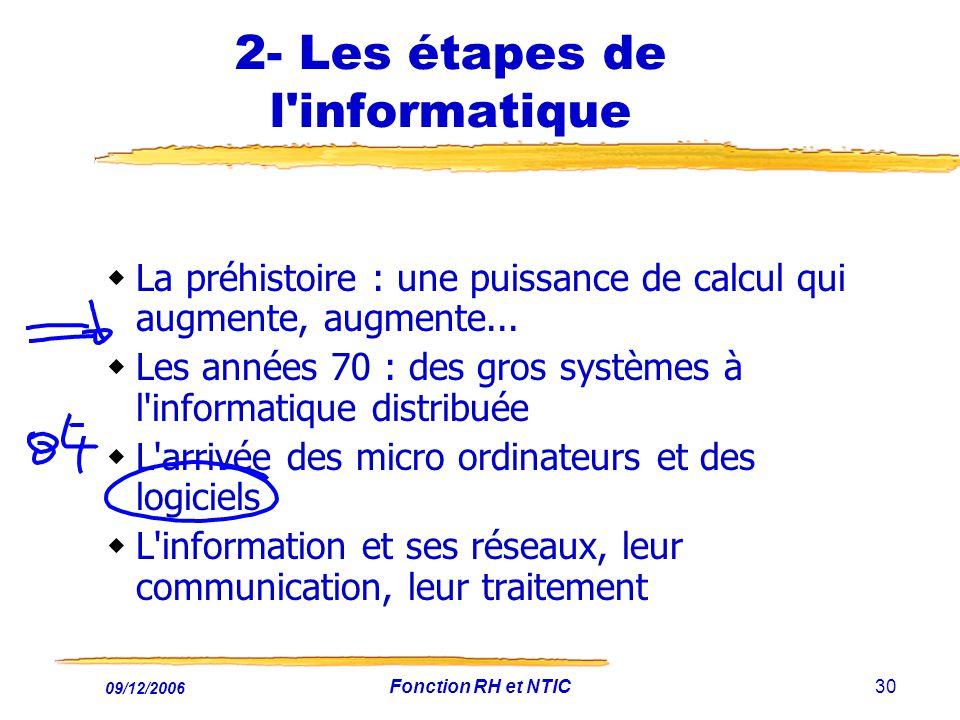 09/12/2006 Fonction RH et NTIC30 2- Les étapes de l'informatique La préhistoire : une puissance de calcul qui augmente, augmente... Les années 70 : de