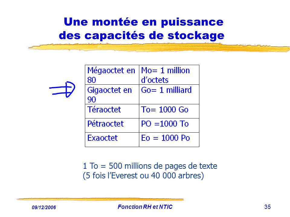 09/12/2006 Fonction RH et NTIC35 Une montée en puissance des capacités de stockage 1 To = 500 millions de pages de texte (5 fois lEverest ou 40 000 ar