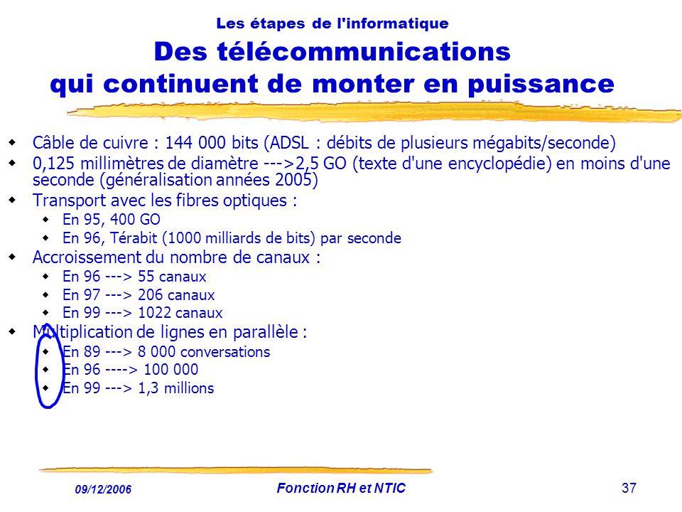 09/12/2006 Fonction RH et NTIC37 Les étapes de l'informatique Des télécommunications qui continuent de monter en puissance Câble de cuivre : 144 000 b