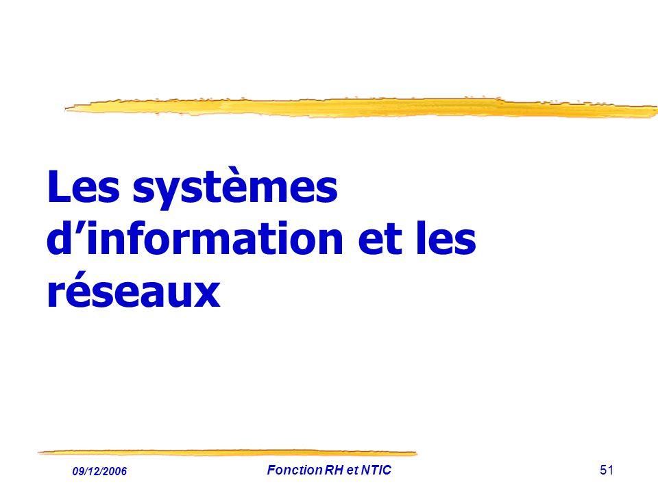 09/12/2006 Fonction RH et NTIC51 Les systèmes dinformation et les réseaux
