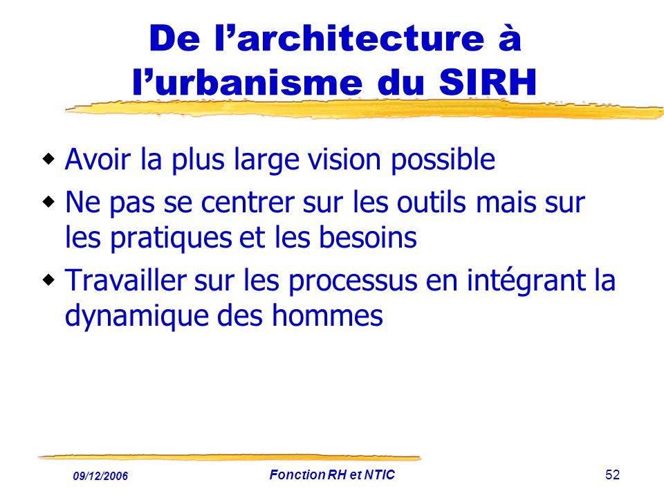 09/12/2006 Fonction RH et NTIC52 De larchitecture à lurbanisme du SIRH Avoir la plus large vision possible Ne pas se centrer sur les outils mais sur l
