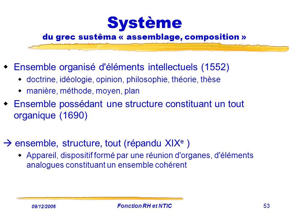 09/12/2006 Fonction RH et NTIC53 Système du grec sustêma « assemblage, composition » Ensemble organisé d'éléments intellectuels (1552) doctrine, idéol