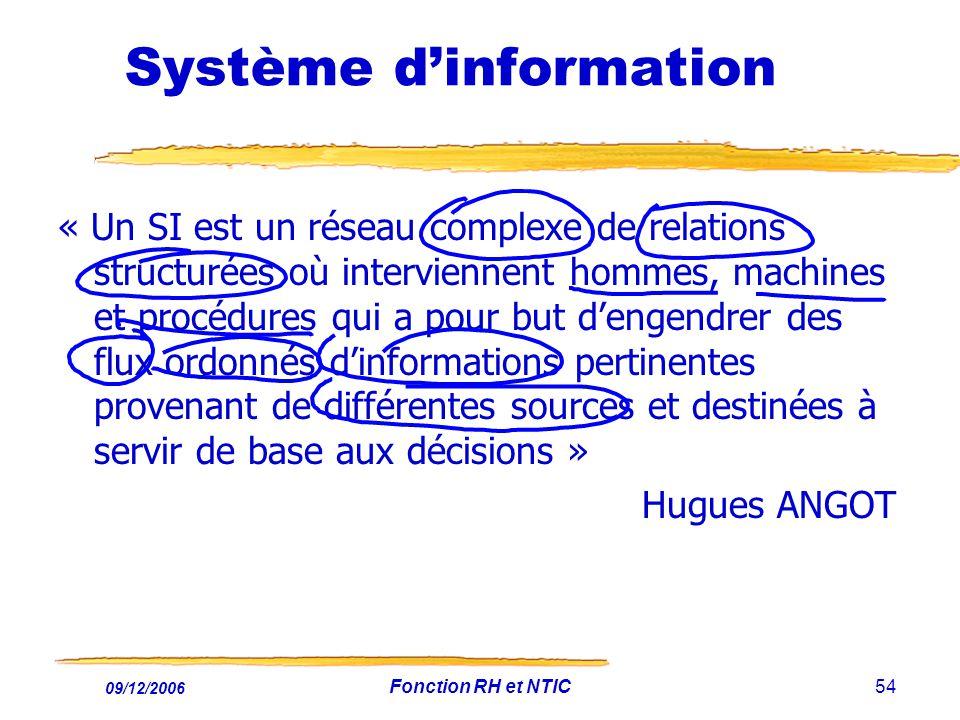 09/12/2006 Fonction RH et NTIC54 Système dinformation « Un SI est un réseau complexe de relations structurées où interviennent hommes, machines et pro