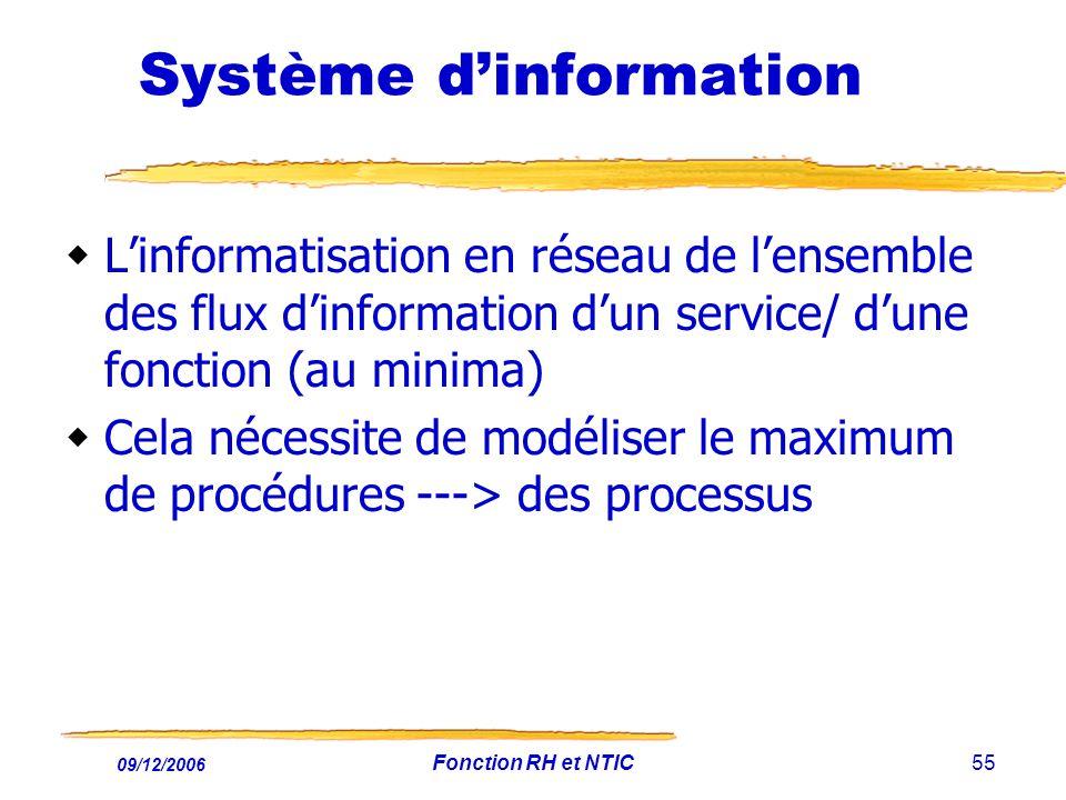 09/12/2006 Fonction RH et NTIC55 Système dinformation Linformatisation en réseau de lensemble des flux dinformation dun service/ dune fonction (au min