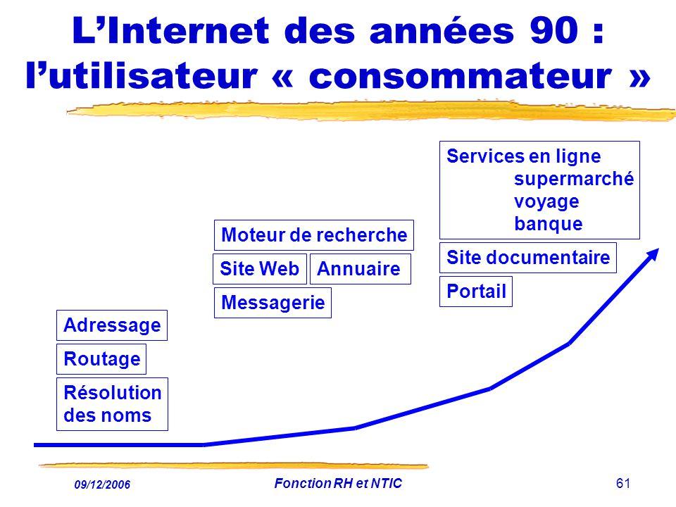 09/12/2006 Fonction RH et NTIC61 LInternet des années 90 : lutilisateur « consommateur » Adressage Routage Résolution des noms Site Web Moteur de rech