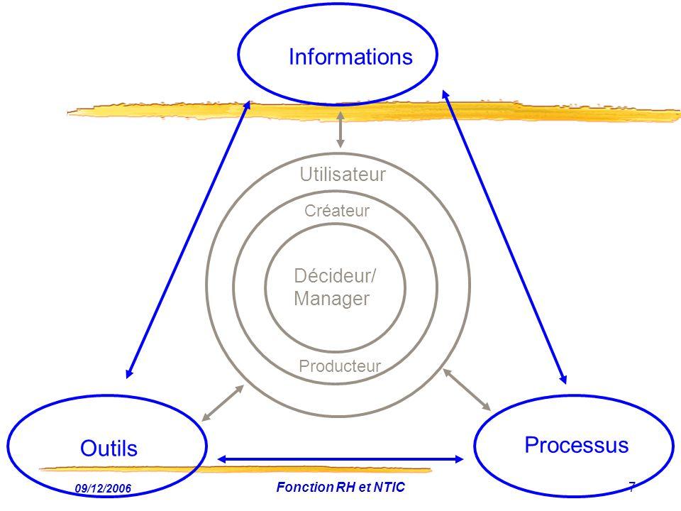 09/12/2006 Fonction RH et NTIC38 Les étapes de l informatique A partir des années 9O : la convergence des NTIC Micro électronique, télécoms, électronique optique, les ordinateurs sont en train de s intégrer dans un système d information Son, image, texte et informatique (Multi média) = numérisation et intégration dans ces NTIC Des outils révolutionnent le mode de traitement et de gestion de l information permettant : - Automatisation et mémorisation d informations de plus en plus importantes - Communication (temps réel, miniaturisation, nomadisme) ---> Système d information