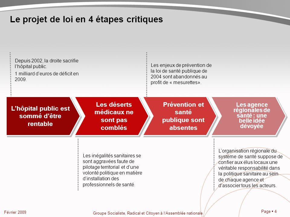 Février 2009 Groupe Socialiste, Radical et Citoyen à lAssemblée nationale Page 4 Le projet de loi en 4 étapes critiques Depuis 2002, la droite sacrifie lhôpital public.