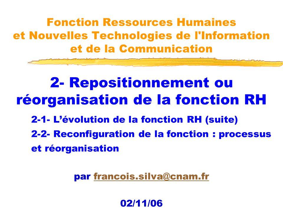 Fonction RH et NTIC2 Les dates 07/10 Présentation du cours 14/10 1- Le contexte 1-1- Émergence dune économie post-industrielle et dune société hypermoderne 21/10 1-2- Émergence de lentreprise post-industrielle 1-3- Les 4 enjeux 28/10 1-3- Les 4 enjeux (suite) 2- Repositionnement ou réorganisation de la fonction RH 2-1- Lévolution de la fonction RH 02/12 2-1- Lévolution de la fonction RH (suite) 2-2- Reconfiguration de la fonction : processus et réorganisation 10 cours, de 14 h à 17 h, les samedis :