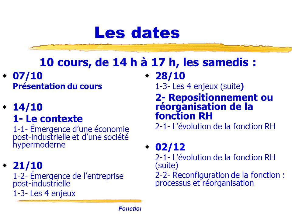 Fonction RH et NTIC2 Les dates 07/10 Présentation du cours 14/10 1- Le contexte 1-1- Émergence dune économie post-industrielle et dune société hypermo