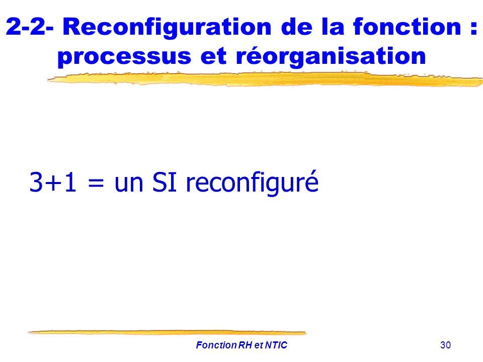 Fonction RH et NTIC30 2-2- Reconfiguration de la fonction : processus et réorganisation 3+1 = un SI reconfiguré