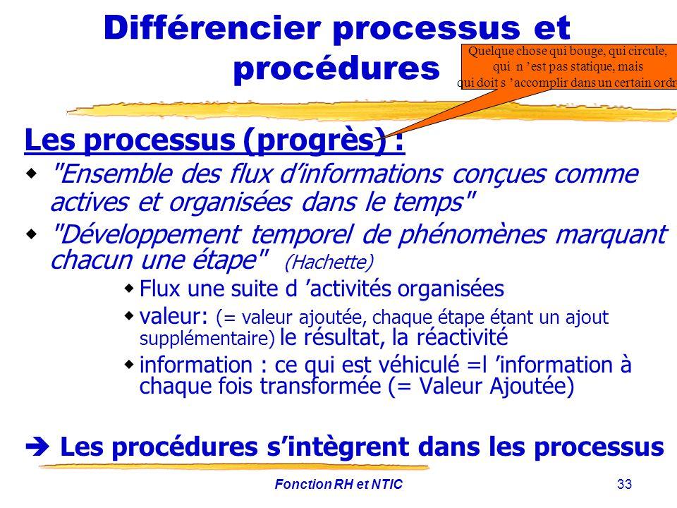 Fonction RH et NTIC33 Différencier processus et procédures Les processus (progrès) :