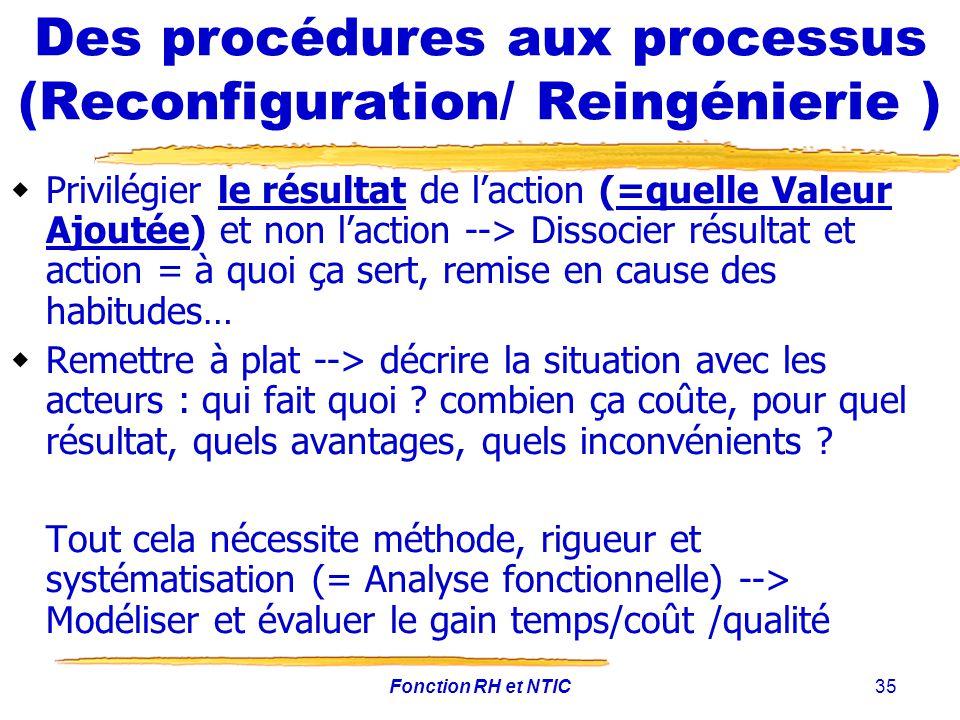 Fonction RH et NTIC35 Des procédures aux processus (Reconfiguration/ Reingénierie ) Privilégier le résultat de laction (=quelle Valeur Ajoutée) et non
