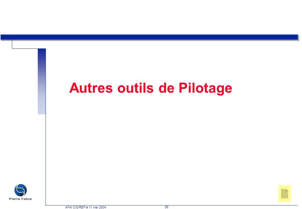 33 AFAI CIGREF le 11 mai 2004 Autres outils de Pilotage