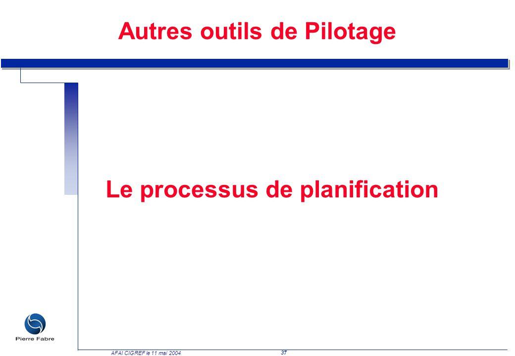 37 AFAI CIGREF le 11 mai 2004 Le processus de planification Autres outils de Pilotage