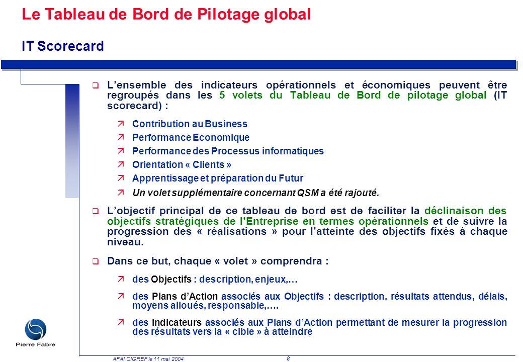49 AFAI CIGREF le 11 mai 2004 Les contrats de service Instrumentation de la mesure des performances techniques