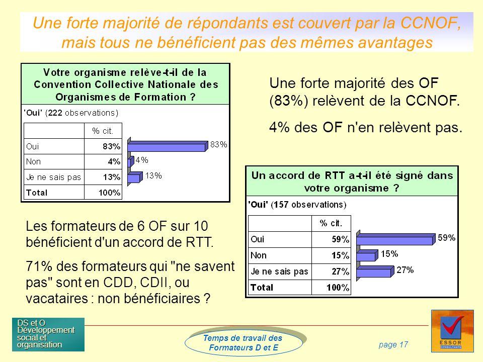 Temps de travail des Formateurs D et E Temps de travail des Formateurs D et E DS et O Développement social et organisation page 17 Une forte majorité des OF (83%) relèvent de la CCNOF.