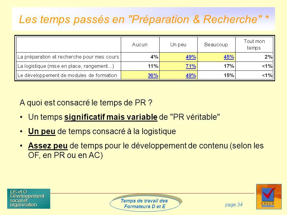 Temps de travail des Formateurs D et E Temps de travail des Formateurs D et E DS et O Développement social et organisation page 34 A quoi est consacré le temps de PR .