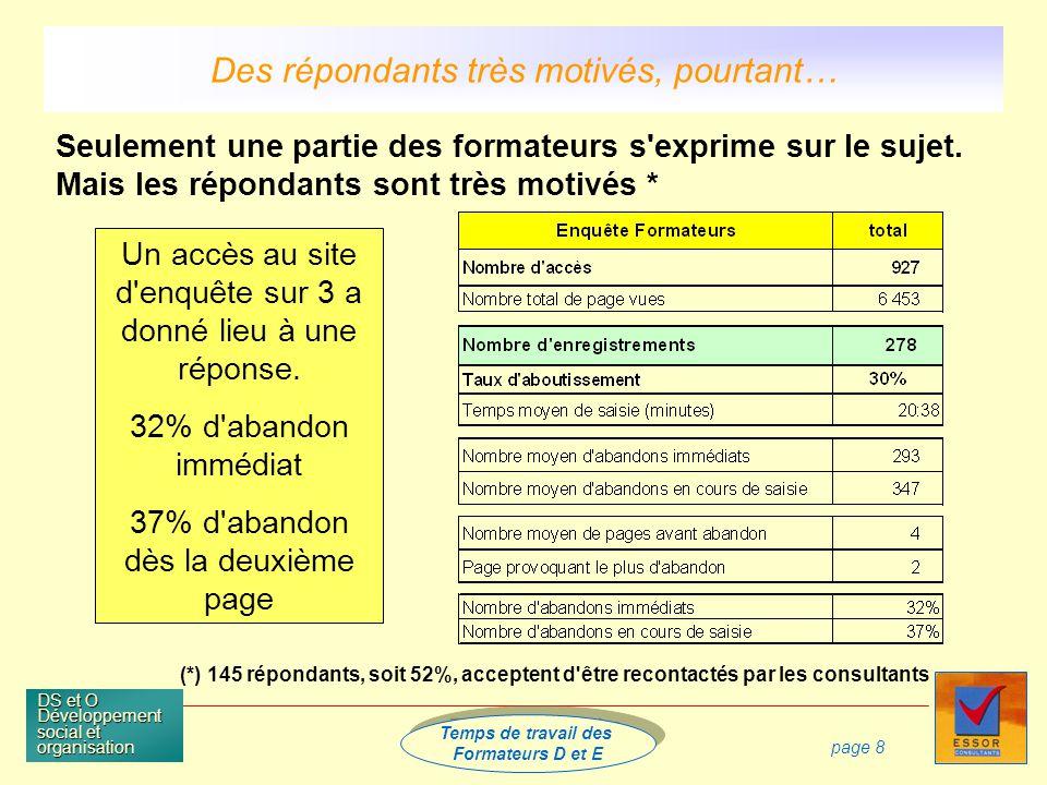 Temps de travail des Formateurs D et E Temps de travail des Formateurs D et E DS et O Développement social et organisation page 8 Un accès au site d enquête sur 3 a donné lieu à une réponse.