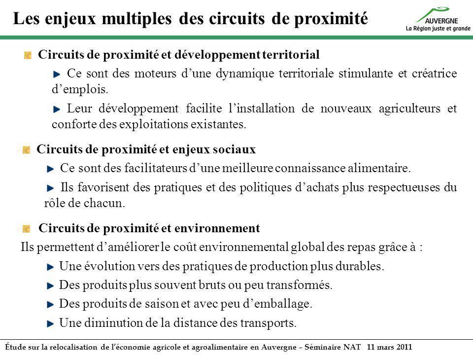 Étude sur la relocalisation de léconomie agricole et agroalimentaire en Auvergne – Séminaire NAT 11 mars 2011 Circuits de proximité et développement t