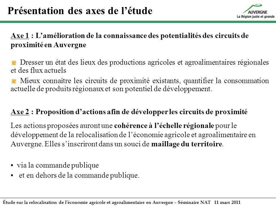 Étude sur la relocalisation de léconomie agricole et agroalimentaire en Auvergne – Séminaire NAT 11 mars 2011 Axe 1 : Lamélioration de la connaissance