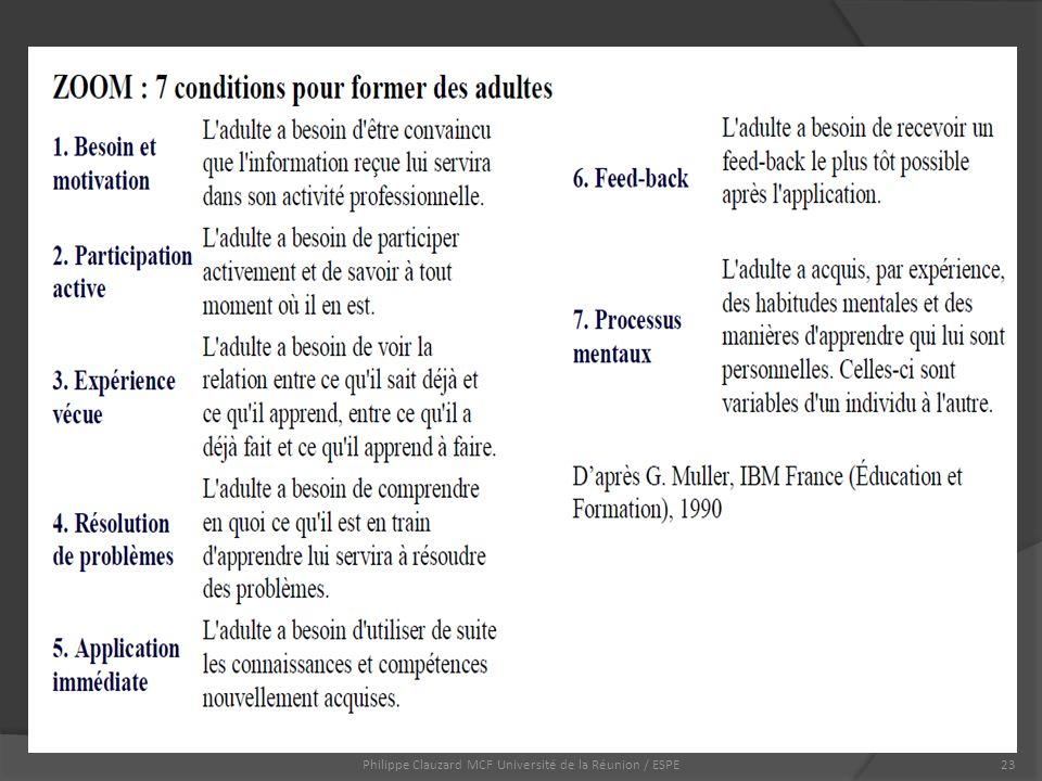 Philippe Clauzard MCF Université de la Réunion / ESPE23