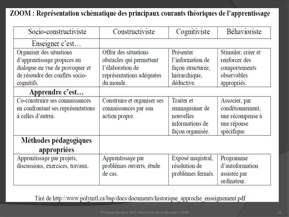 Philippe Clauzard MCF Université de la Réunion / ESPE31