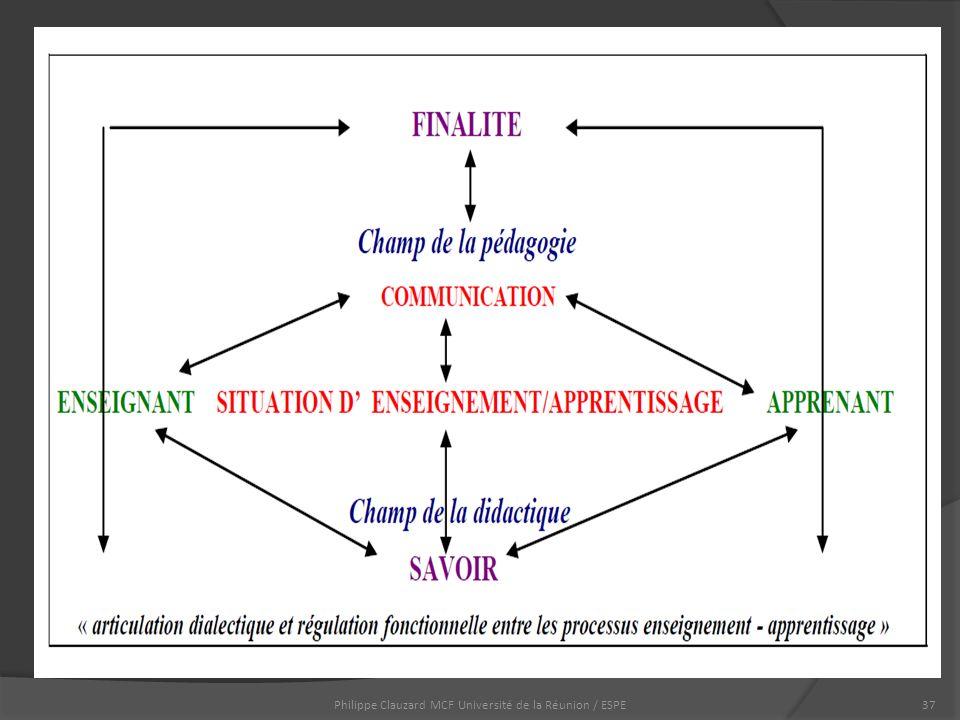 Philippe Clauzard MCF Université de la Réunion / ESPE37