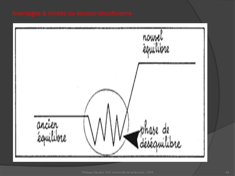 Philippe Clauzard MCF Université de la Réunion / ESPE46 Avantages & limites du sociconstructivisme