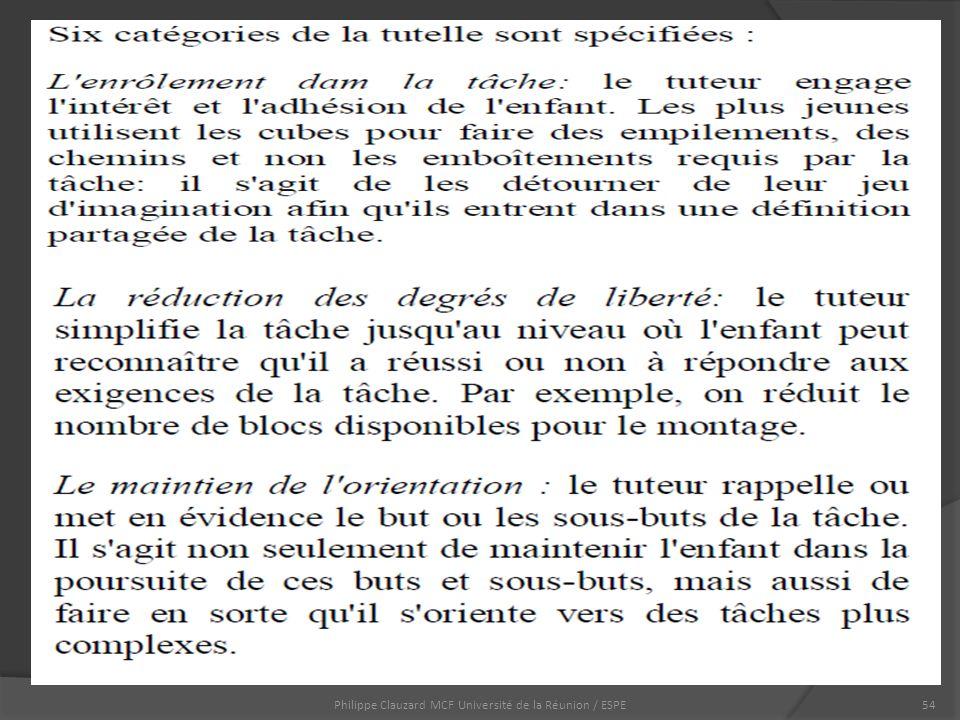 Philippe Clauzard MCF Université de la Réunion / ESPE54