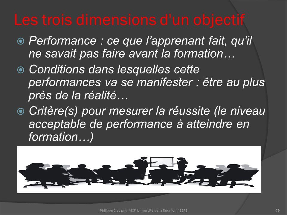 Les trois dimensions d un objectif  Performance : ce que l'apprenant fait, qu'il ne savait pas faire avant la formation…  Conditions dans lesquelles cette performances va se manifester : être au plus près de la réalité…  Critère(s) pour mesurer la réussite (le niveau acceptable de performance à atteindre en formation…) Philippe Clauzard MCF Université de la Réunion / ESPE79