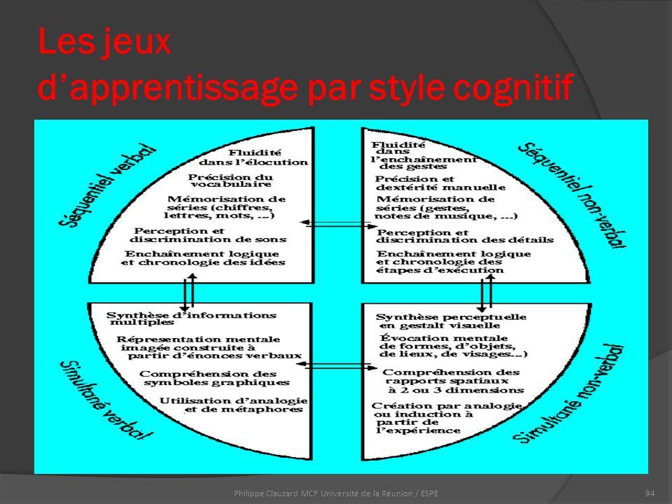 Les jeux d'apprentissage par style cognitif Philippe Clauzard MCF Université de la Réunion / ESPE94
