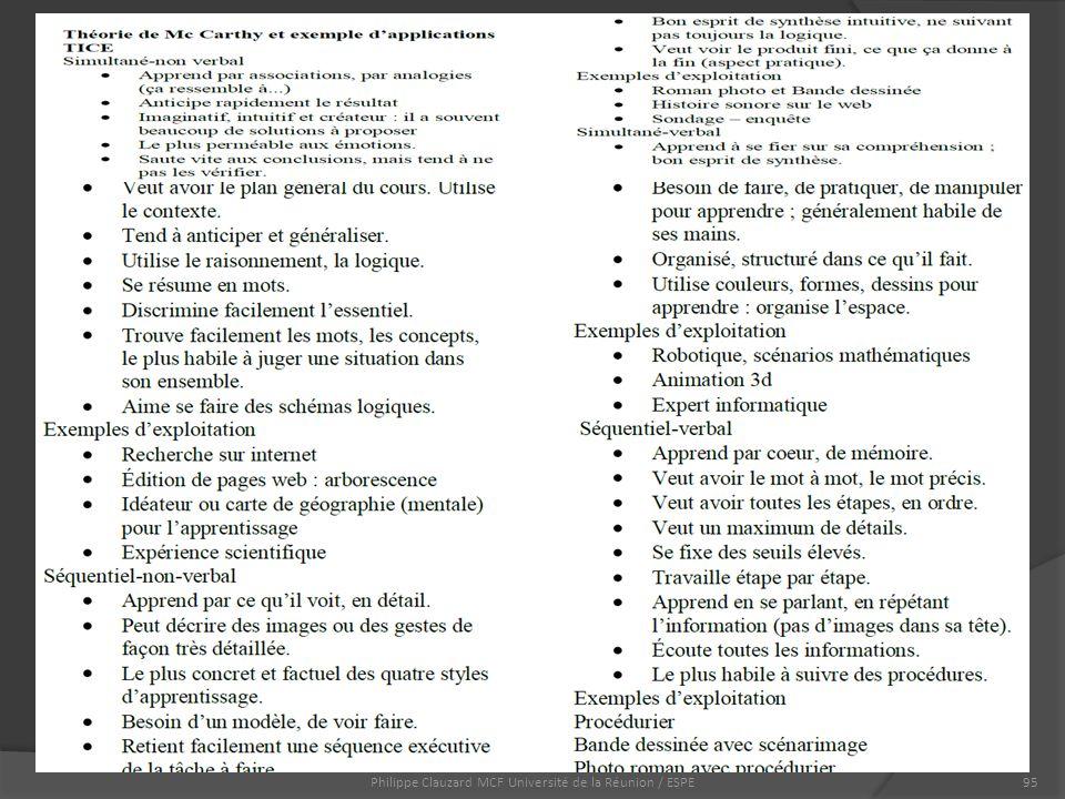 Philippe Clauzard MCF Université de la Réunion / ESPE95