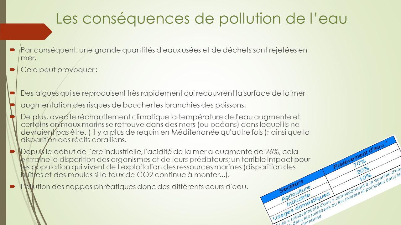 Les conséquences de pollution de l'eau  Par conséquent, une grande quantités d eaux usées et de déchets sont rejetées en mer.