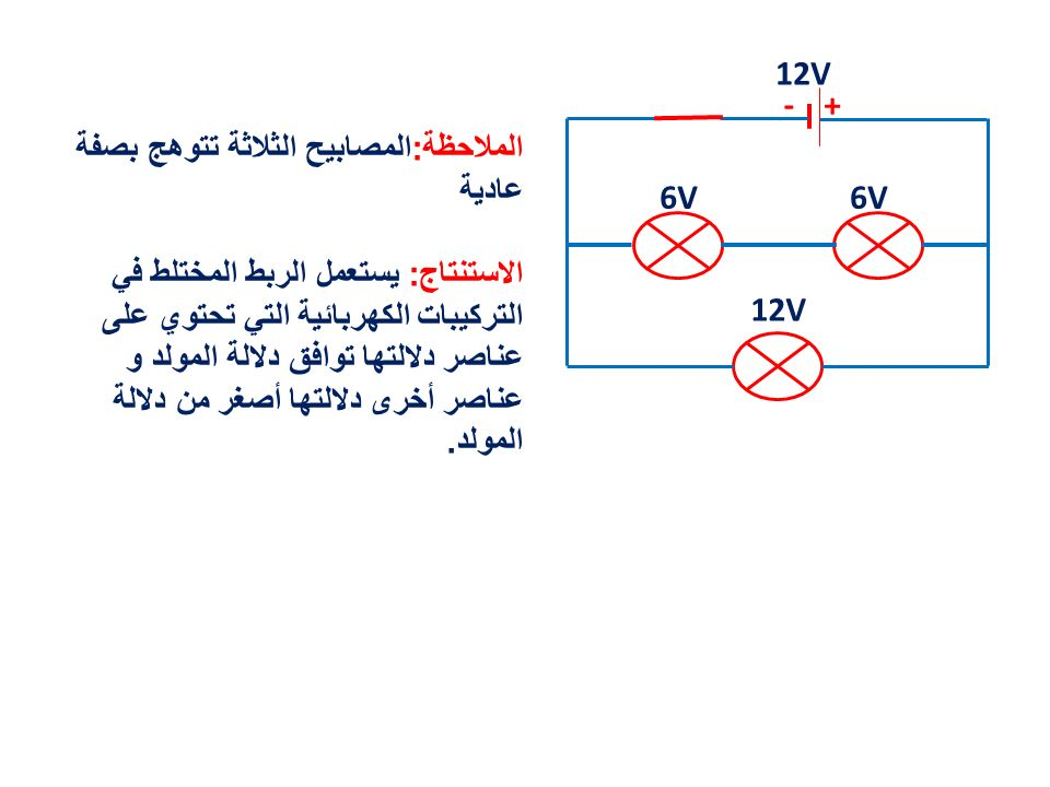 12V 6V + - الملاحظة : المصابيح الثلاثة تتوهج بصفة عادية الاستنتاج : يستعمل الربط المختلط في التركيبات الكهربائية التي تحتوي على عناصر دلالتها توافق دلالة المولد و عناصر أخرى دلالتها أصغر من دلالة المولد.