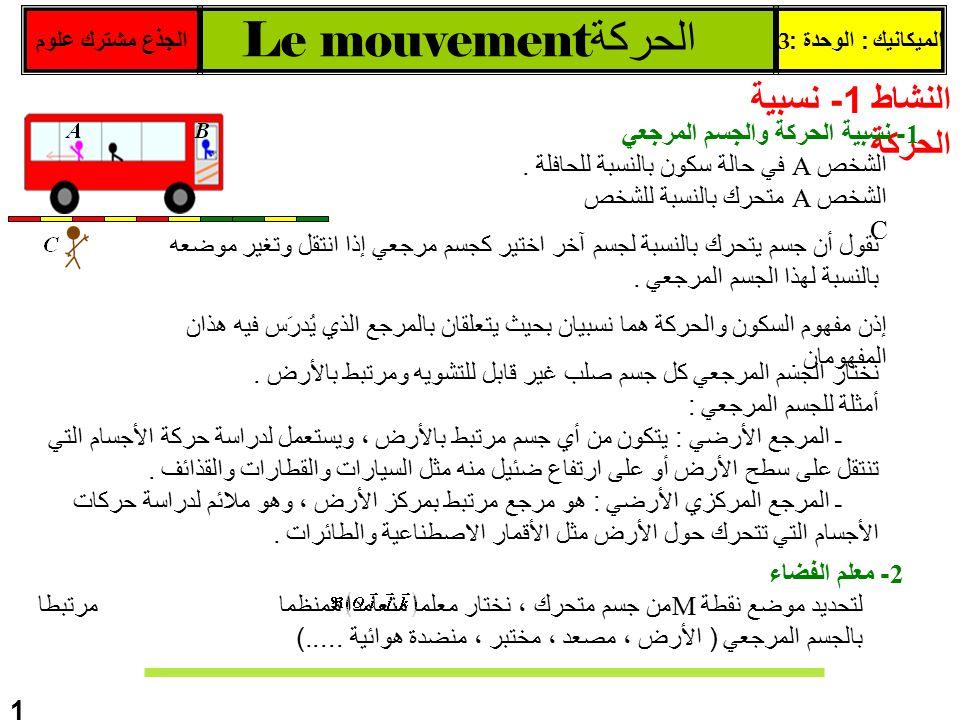 الجذع مشترك علومالميكانيك : الوحدة :3 الحركة Le mouvement النشاط 1- نسبية الحركة 1- نسبية الحركة والجسم المرجعي الشخص A في حالة سكون بالنسبة للحافلة.