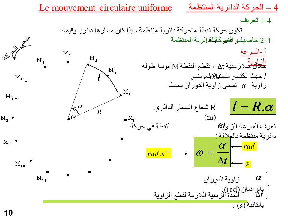 4 – الحركة الدائرية المنتظمة Le mouvement circulaire uniforme 4-1 تعريف تكون حركة نقطة متحركة دائرية منتظمة ، إذا كان مسارها دائريا وقيمة سرعتها ثابتة.